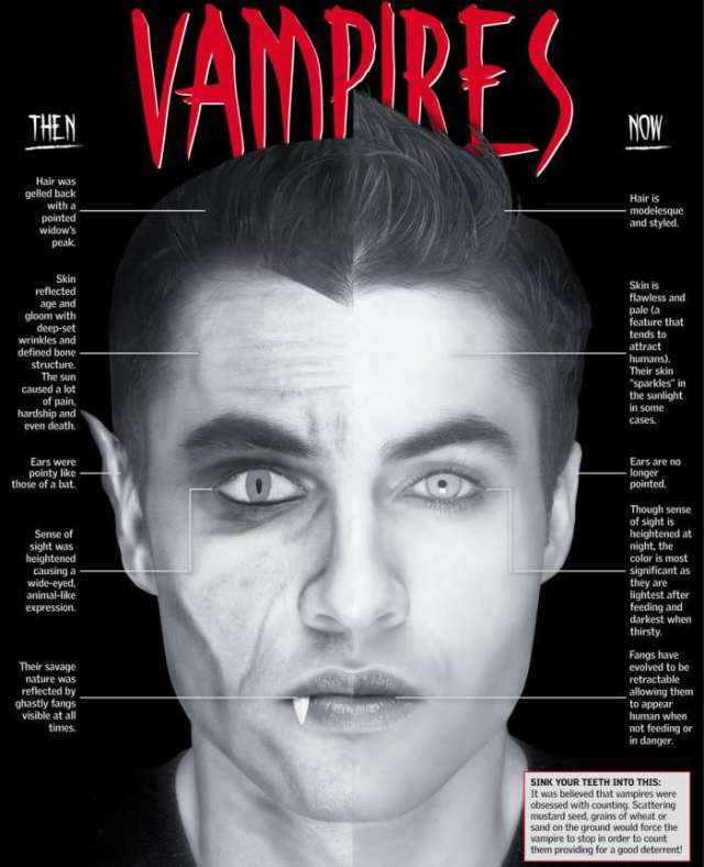 Vampire Infographic